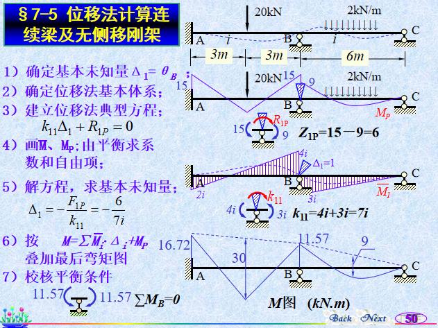位移法知识讲解PPT(127页)_9