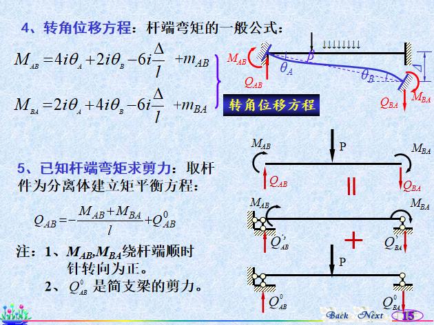 位移法知识讲解PPT(127页)_12