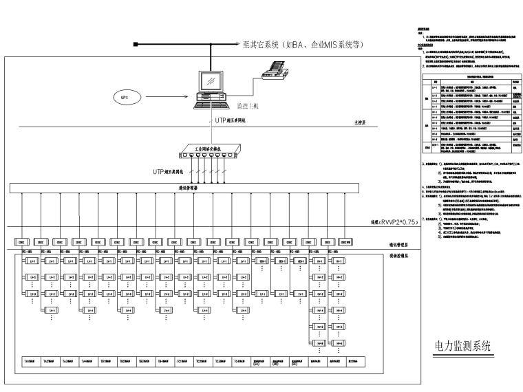 知名大型购物中心电气施工图(强弱电消防)_4