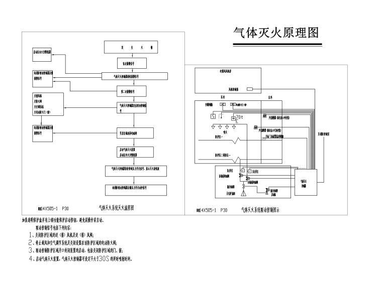 知名大型购物中心电气施工图(强弱电消防)_12