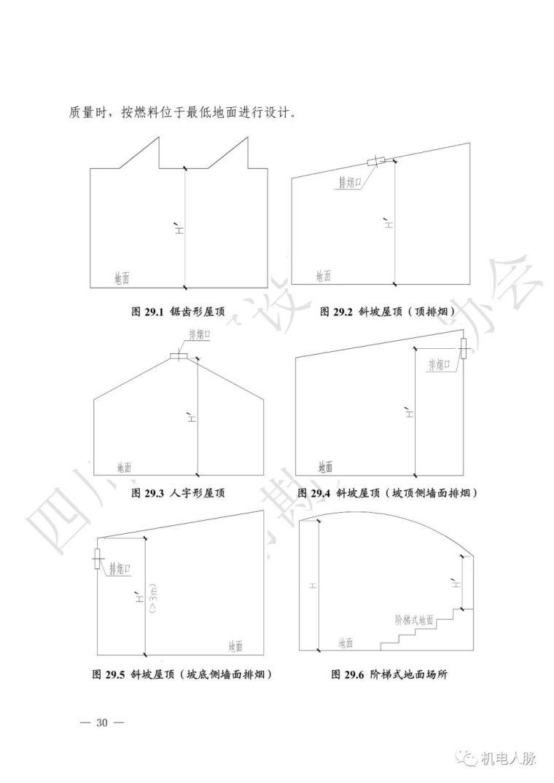 川渝地区建筑防烟排烟技术指南(试行)_35