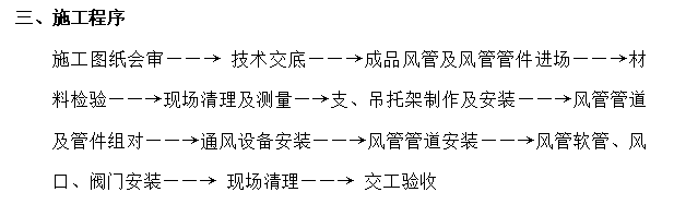 热处理厂房暖通工程施工方案_4