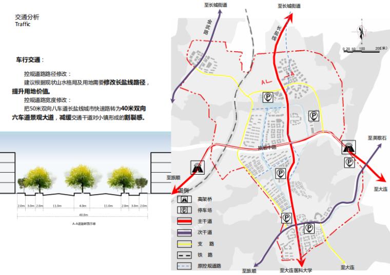 [大连]健康绿带科技度假小镇总体规划2018_13