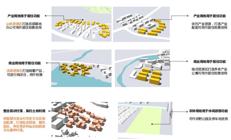 [大连]健康绿带科技度假小镇总体规划2018_9