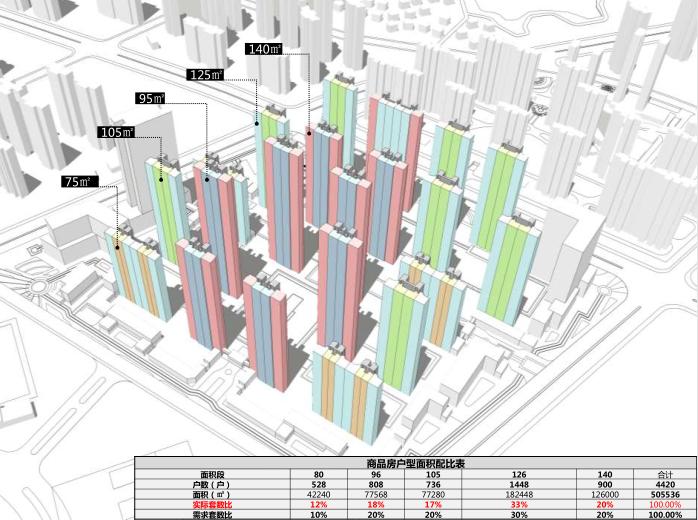 武汉某创塔子湖高层住宅_公寓塔楼方案文本-方案二产品分布