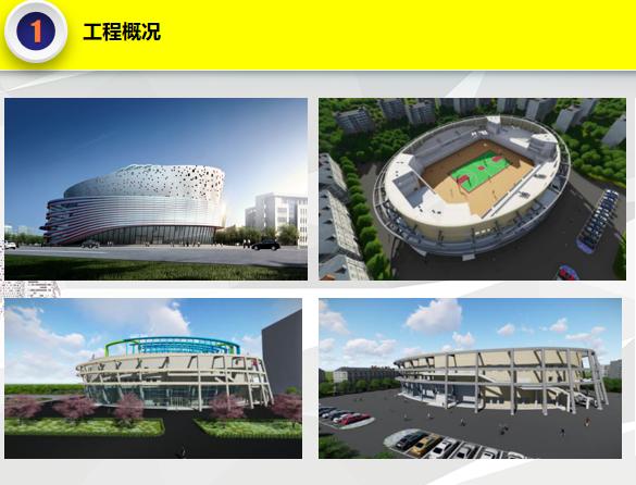 黑龙江省建筑业绿色施工示范工程汇报PPT_3