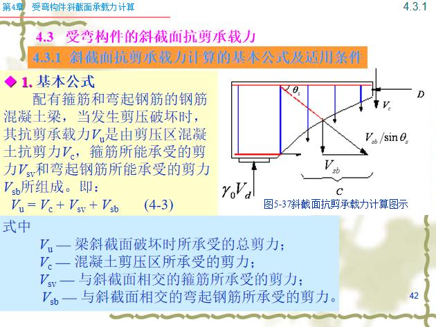 受弯构件斜截面承载力计算PPT(116页)_8