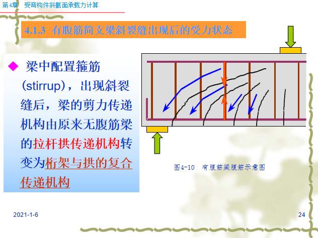 受弯构件斜截面承载力计算PPT(116页)_6