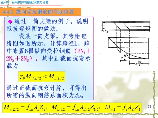 受弯构件斜截面承载力计算PPT(116页)_10