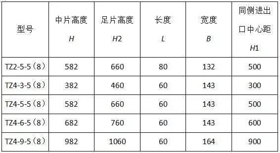 材料进场验收标准~采暖与通风空调(主材)_22