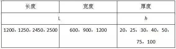 材料进场验收标准~采暖与通风空调(主材)_16