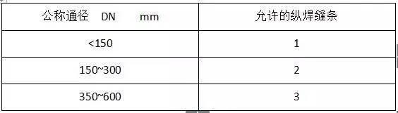 材料进场验收标准~采暖与通风空调(主材)_13