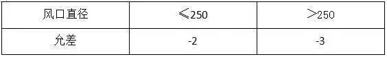 材料进场验收标准~采暖与通风空调(主材)_21