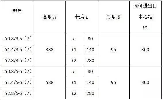 材料进场验收标准~采暖与通风空调(主材)_23
