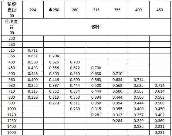 材料进场验收标准~采暖与通风空调(主材)_26