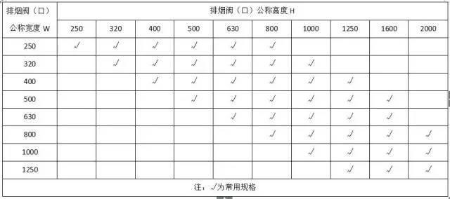材料进场验收标准~采暖与通风空调(主材)_27