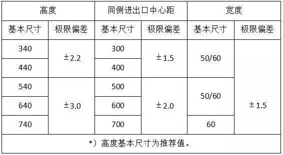 材料进场验收标准~采暖与通风空调(主材)_24