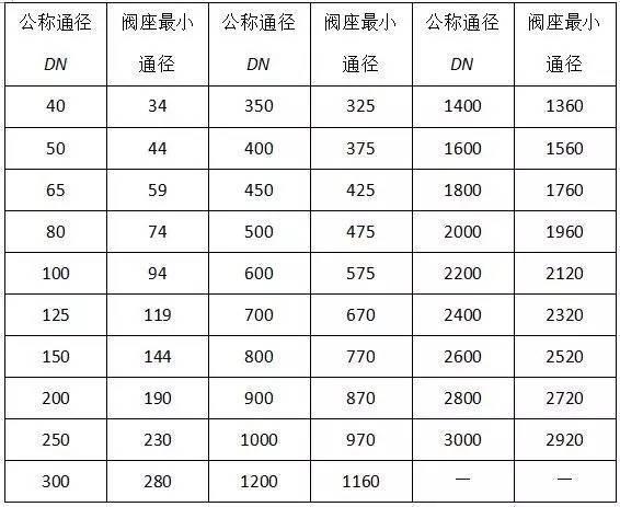 材料进场验收标准~采暖与通风空调(主材)_31
