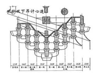 斗拱与材份制_6