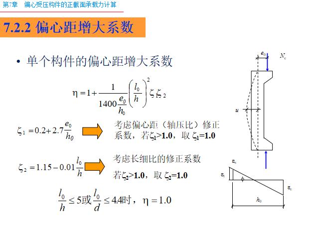 偏心受压构件正截面承载力计算PPT(145页)_3