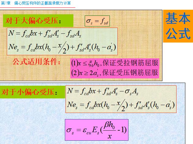 偏心受压构件正截面承载力计算PPT(145页)_6