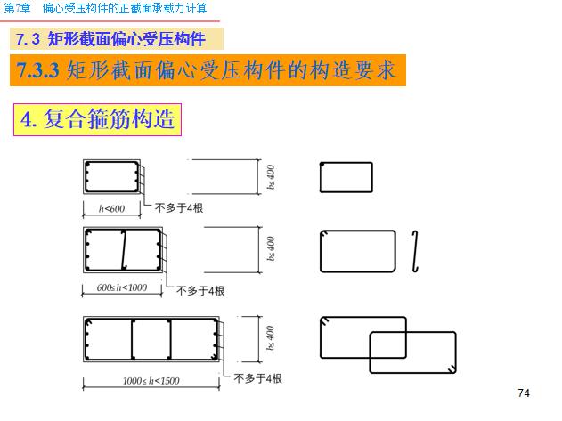 偏心受压构件正截面承载力计算PPT(145页)_4