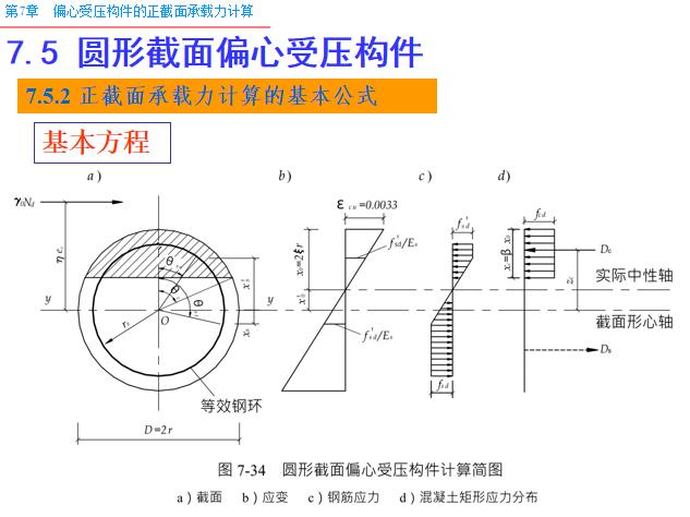 偏心受压构件正截面承载力计算PPT(145页)_11