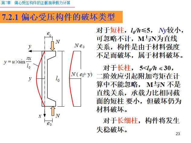 偏心受压构件正截面承载力计算PPT(145页)_10