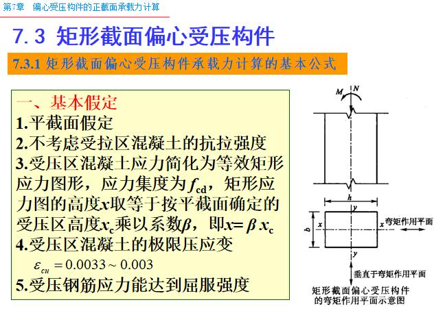 偏心受压构件正截面承载力计算PPT(145页)_9