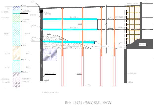 超高层裙房地下室逆作法施工组织设计_5