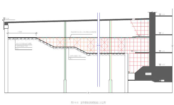 超高层裙房地下室逆作法施工组织设计_9