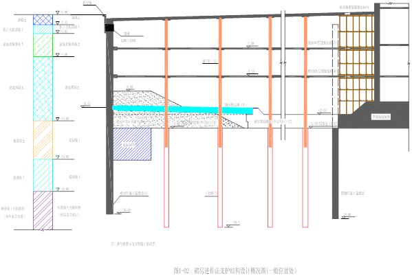 超高层裙房地下室逆作法施工组织设计_4
