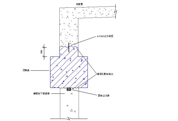 超高层裙房地下室逆作法施工组织设计_10