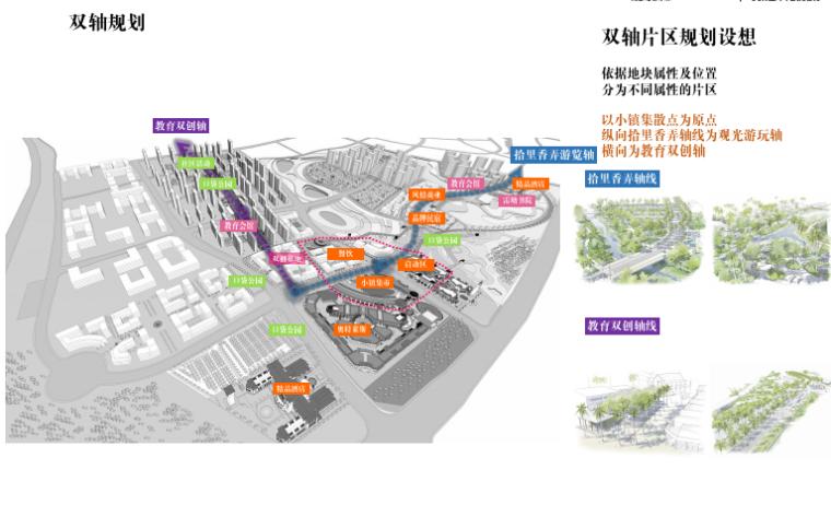 [南昌]特色产业度假小镇项目方案文本2018_12