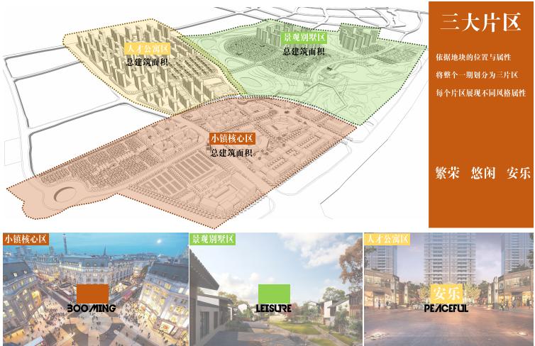 [南昌]特色产业度假小镇项目方案文本2018_13