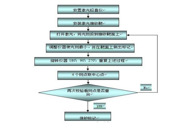 [河南]框架多层住宅楼施工组织设计(498p)_5