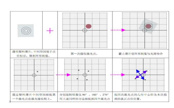 [河南]框架多层住宅楼施工组织设计(498p)_4