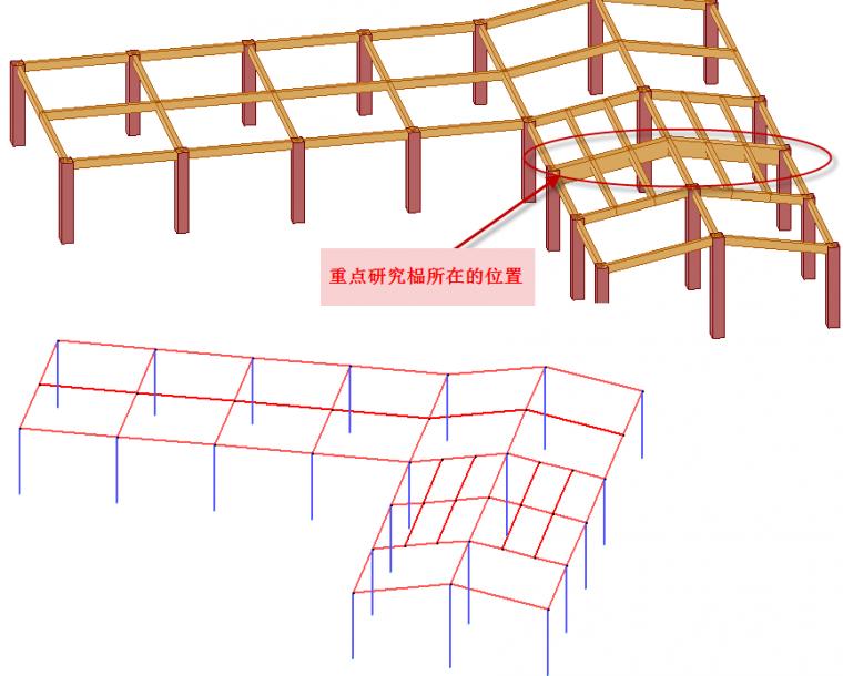 结构设计中坡屋面斜板正确建模及处理_3