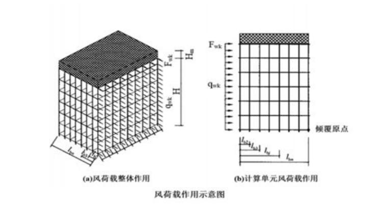 [安徽]高层住宅高悬空梁板模板支撑施工方案_9
