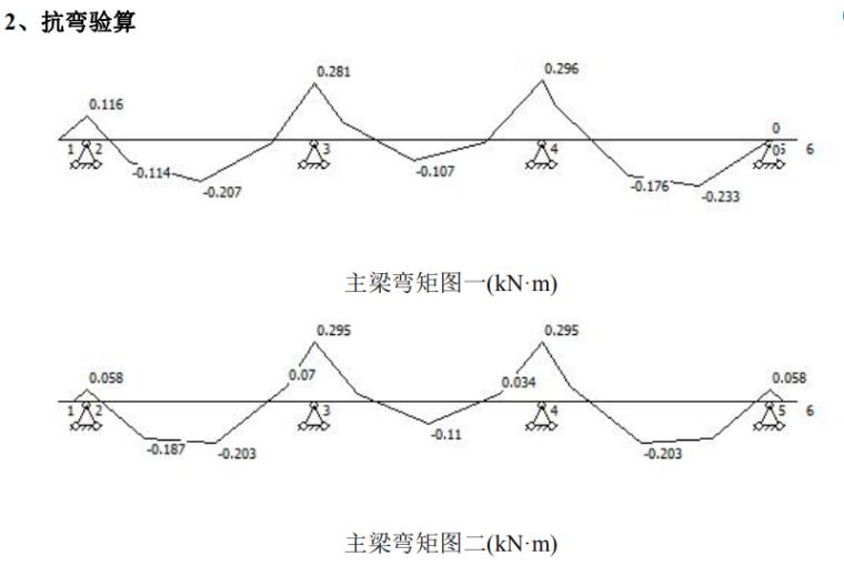 [安徽]高层住宅高悬空梁板模板支撑施工方案_8