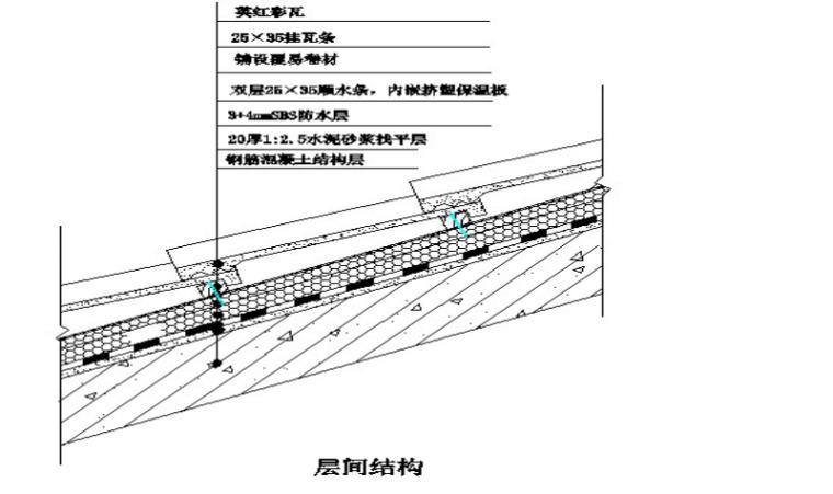 [北京]高层购物中心住宅屋面防水技术交底_6