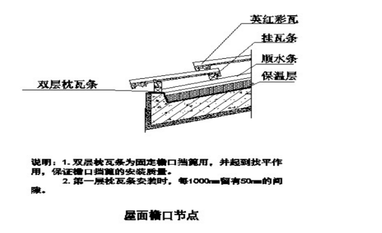 [北京]高层购物中心住宅屋面防水技术交底_4