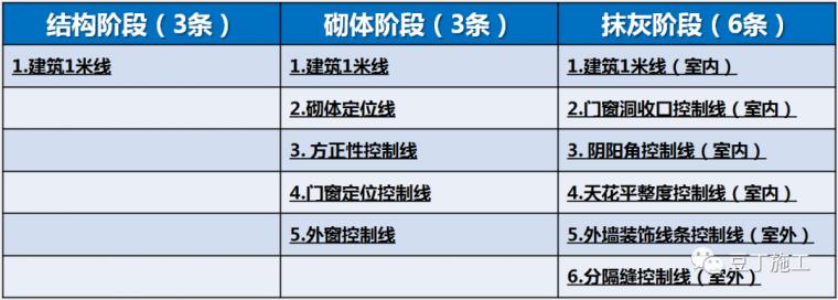 大型房企强制推广的11项施工工艺标准_53