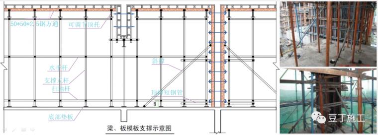 大型房企强制推广的11项施工工艺标准_16