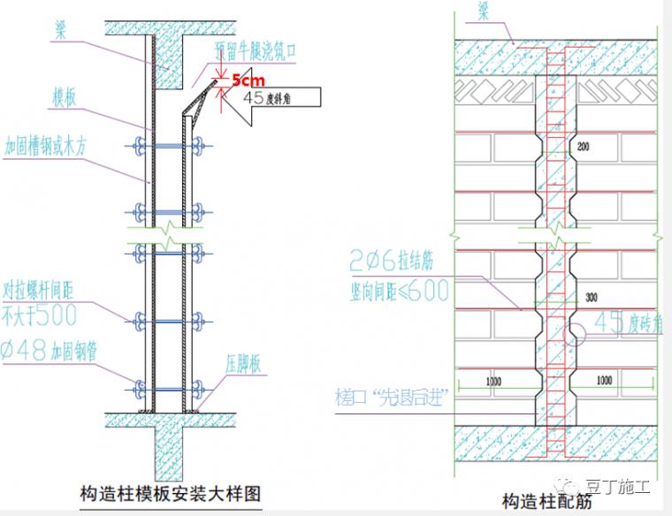 大型房企强制推广的11项施工工艺标准_37