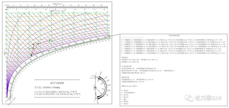 空调系统BIM正向设计_12