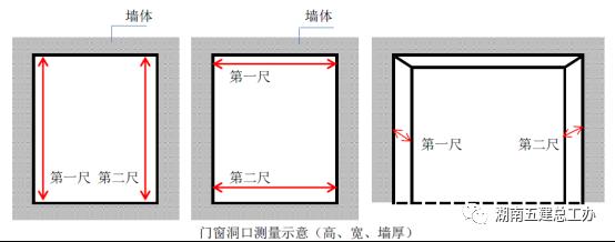 内墙薄抹灰标准做法,参考意义较大,建议收藏_16