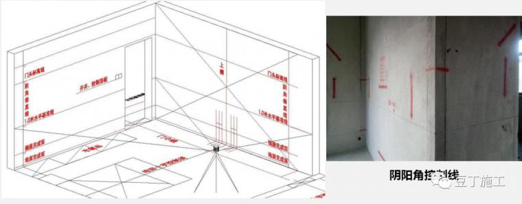 大型房企强制推广的11项施工工艺标准_61