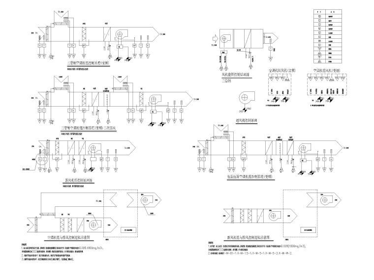 [深圳]6层美术馆空调通风及防排烟设计图纸_7