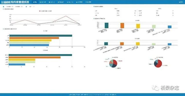 市政基础设施BIM技术的研究与应用_9